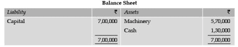 ICAI Notes 1.2, Accounting Concepts, Principles & Conventions (Part - 1) CA Foundation Notes | EduRev