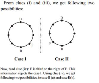 MCQ: Seating arrangement - Reasoning Ability, LR LR Notes | EduRev
