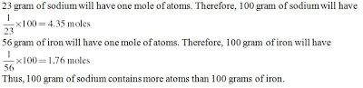 Chapter Questions - Atoms and Molecules, Class 9, Science Class 9 Notes | EduRev