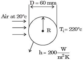 Past Year Questions: Fins And Unsteady Heat Transfer (Conduction And Convection) Notes | EduRev