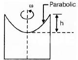 Chapter 3 Hydrostatic Force - Fluid Mechanics, Mechanical Engineering Mechanical Engineering Notes | EduRev