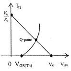 Chapter 2 (Part 2) BJT and FET - Notes, Basic Electronics, Electrical Engineering Electrical Engineering (EE) Notes | EduRev