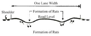 Highway Maintenance Civil Engineering (CE) Notes | EduRev