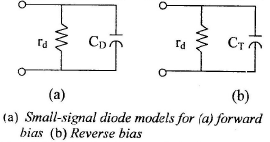Chapter 1 (Part 1) P - N Junction Diode - Notes, Basic