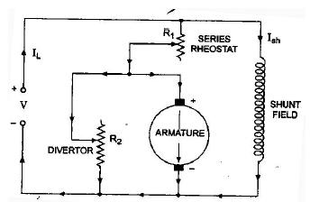 Electrical Engineering,Test Preparation