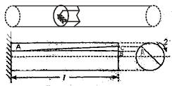Torsion of Shafts Civil Engineering (CE) Notes | EduRev