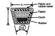 Chapter 5 - V - Belt And Rope Drives - Machine Design, Mechanical Engineering Mechanical Engineering Notes | EduRev