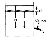 Flow Measurement Civil Engineering (CE) Notes   EduRev