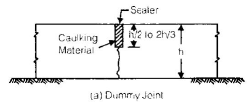 Highway Construction Civil Engineering (CE) Notes | EduRev