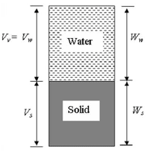 Properties of Soils (Part - 1) Civil Engineering (CE) Notes | EduRev
