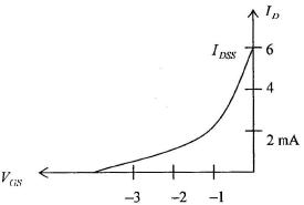 Chapter 2 (Part 1) BJT and FET - Notes, Basic Electronics, Electrical Engineering Electrical Engineering (EE) Notes   EduRev