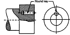 Chapter 10 Keys And Couplings - Machine Design, Mechanical Engineering Mechanical Engineering Notes | EduRev