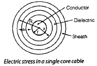 Chapter 5 Insulated Cables - Notes, Power System, Electrical Engineering Electrical Engineering (EE) Notes   EduRev