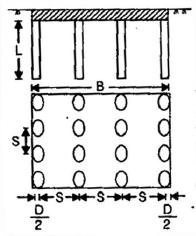 Deep Foundation Civil Engineering (CE) Notes   EduRev