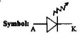 Semiconductor Diodes,Electronics Engineering