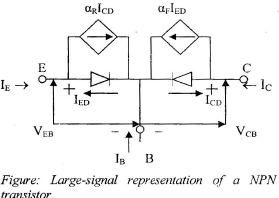 Chapter 2 (Part 1) BJT and FET - Notes, Basic Electronics