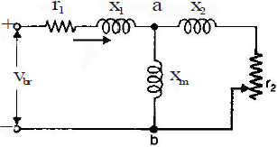 Chapter - Poly Phase Induction Machine(Part - 1) - Notes of Electrical Engineering Electrical Engineering (EE) Notes   EduRev