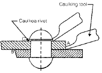 Chapter 6 - Riveted Joints - Machine Design, Mechanical Engineering Mechanical Engineering Notes | EduRev