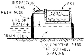 Cross Drainage Work Civil Engineering (CE) Notes | EduRev
