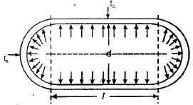 Thin and Thick Cylinders and Spheres Civil Engineering (CE) Notes | EduRev