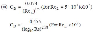 Boundary Layer Theory Civil Engineering (CE) Notes | EduRev