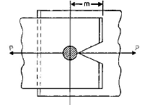 Chapter 6 - Riveted Joints - Machine Design, Mechanical Engineering Mechanical Engineering Notes   EduRev
