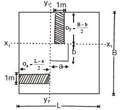 Footings Civil Engineering (CE) Notes | EduRev