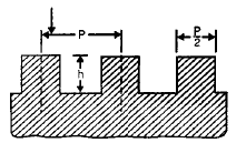 Chapter 11 Power Screws Doing - Machine Design, Mechanical Engineering Mechanical Engineering Notes | EduRev