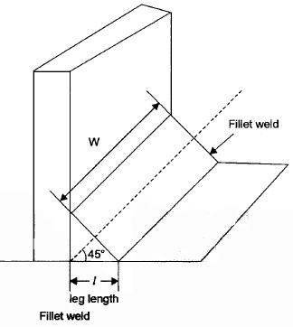 Chapter 2 (Part - 2) Welding, Manufacturing Process - Production, Mechanical Engineering Mechanical Engineering Notes | EduRev