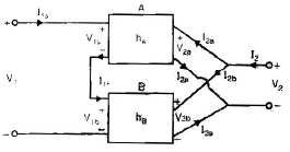 Chapter 7 (Part 2) Two Port network - Notes, Circuit Theory, Electrical Engineering Electrical Engineering (EE) Notes   EduRev