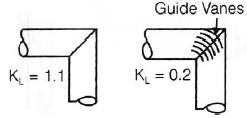 Flow Through Pipes Civil Engineering (CE) Notes | EduRev