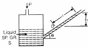 Chapter 2 Fluid Statics - Fluid Mechanics (Hydrulics), Civil