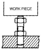 Chapter 3 (Part - 2) Metal Cutting, Manufacturing Process - Production, Mechanical Engineering Mechanical Engineering Notes   EduRev