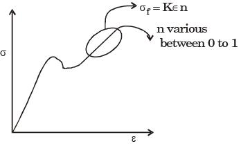 Past Year Questions: Forming Mechanical Engineering Notes | EduRev