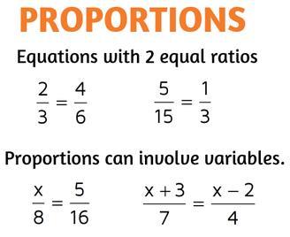 Ratio and Proportion - Important Formulas, Quantitative Aptitude Quant Notes | EduRev