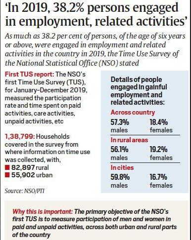 The Hindu Editorial Analysis- 21th November, 2020 Notes   EduRev