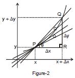 Resolution of Vectors Class 11 Notes   EduRev