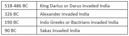 Emergence of Mahajanapadas (600-321 BC) UPSC Notes | EduRev