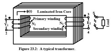Ideal Transformer - Practice GATE Notes | EduRev