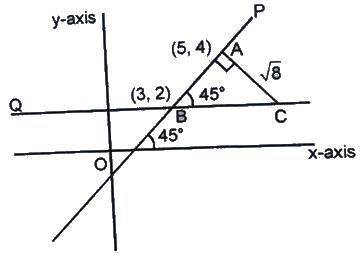 Coordinate Geometry (Concepts, Formulas Questions) Quant Notes | EduRev