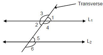 Basics of Geometry - Examples (with Solutions), Geometry, Quantitative Reasoning Government Jobs Notes | EduRev