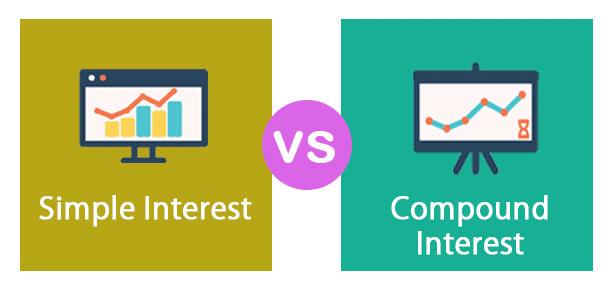 Basic Concepts- Simple Interest and Compound Interest Quant Notes | EduRev