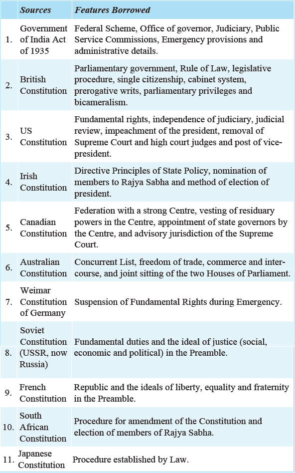 NCERT Summary: Why do we need a Constitution- 2 UPSC Notes   EduRev