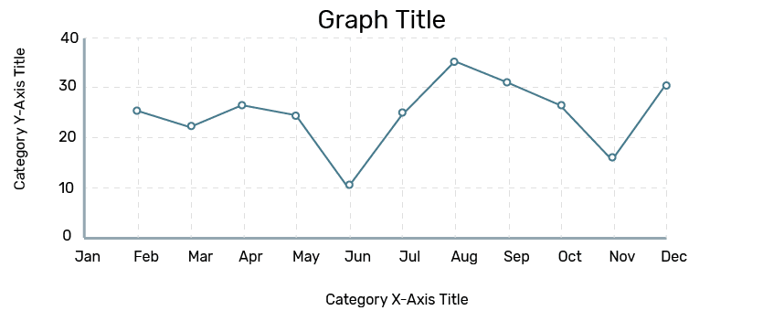 Line Graphs - Introduction and Examples (with Solutions), Data Interpretation LR Notes | EduRev