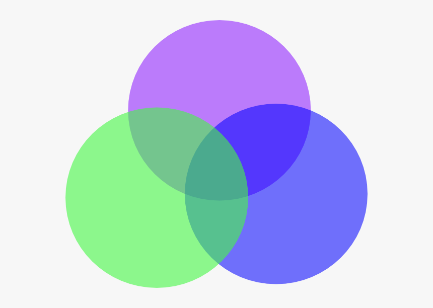 Venn Diagrams - Introduction and Examples (with Solutions) Quant Notes   EduRev