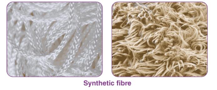 Short Notes - Synthetic Fibres and Plastics Class 8 Notes   EduRev