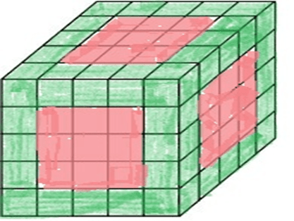Cube and Cuboid Introduction, Verbal Reasoning LR Notes | EduRev