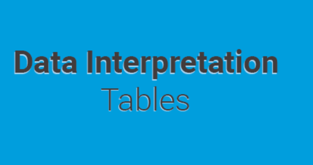 Table Chart based Questions LR Notes | EduRev
