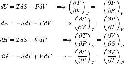 Thermodynamic Magic Square - Thermodynamic Chemistry Notes   EduRev