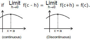 Doc: Continuity of a Function JEE Notes | EduRev